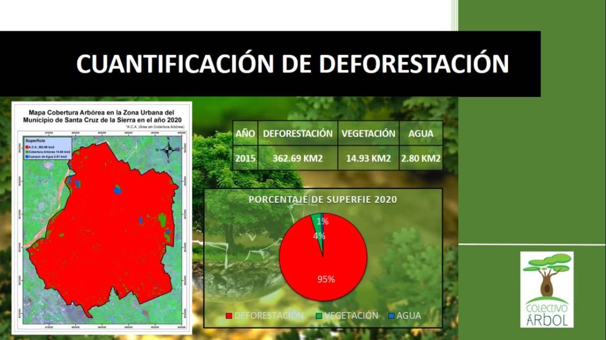 Mapa de cobeetura arbórea en la zona urbana del municipio de Santa Cruz de la Sierra Año 2020